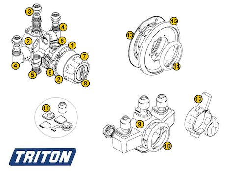 Triton LP Care (LP Care) spares breakdown diagram