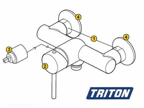 Triton Nema (Nema) spares breakdown diagram