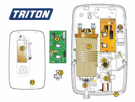 triton lara 3 mode shower head white triton 88500043. Black Bedroom Furniture Sets. Home Design Ideas