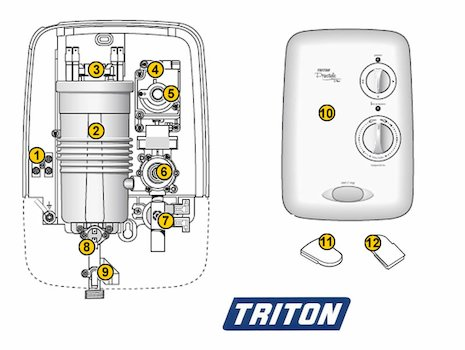 Triton Prostyle Plus (Prostyle) spares breakdown diagram