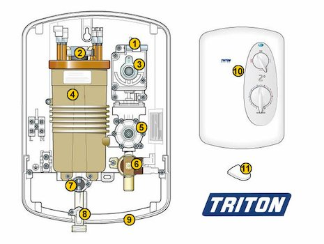 Triton Rapide 2 Plus (Rapide 2 Plus) spares breakdown diagram