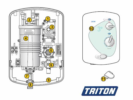Triton Rapide 3 Plus (Rapide 3 Plus) spares breakdown diagram