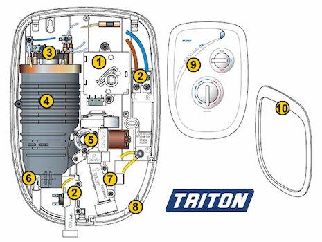 triton pressure relief device prd triton 82800450. Black Bedroom Furniture Sets. Home Design Ideas