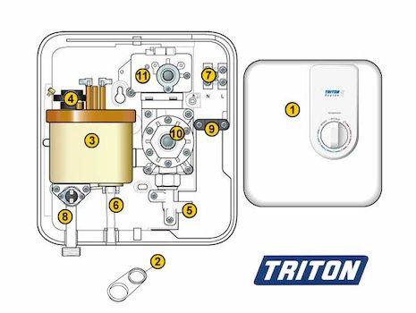triton pressure relief device prd triton 83301330. Black Bedroom Furniture Sets. Home Design Ideas