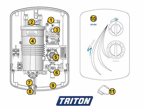 triton thermal cut out tco triton 22010070 national. Black Bedroom Furniture Sets. Home Design Ideas