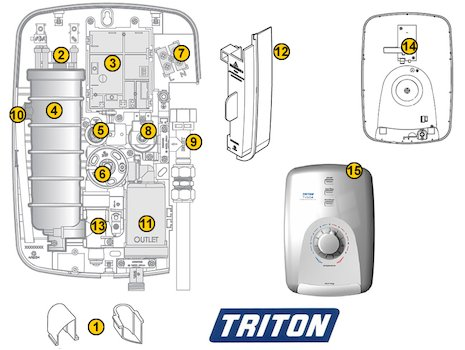 Triton T150z (T150z) spares breakdown diagram