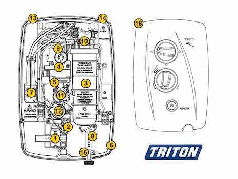 Triton T80z Fast Fit (T80z FF) spares breakdown diagram