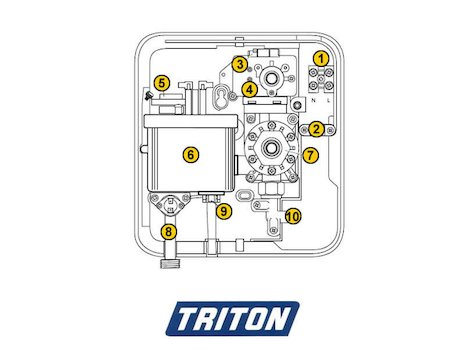 Triton W7000 (W7000) spares breakdown diagram